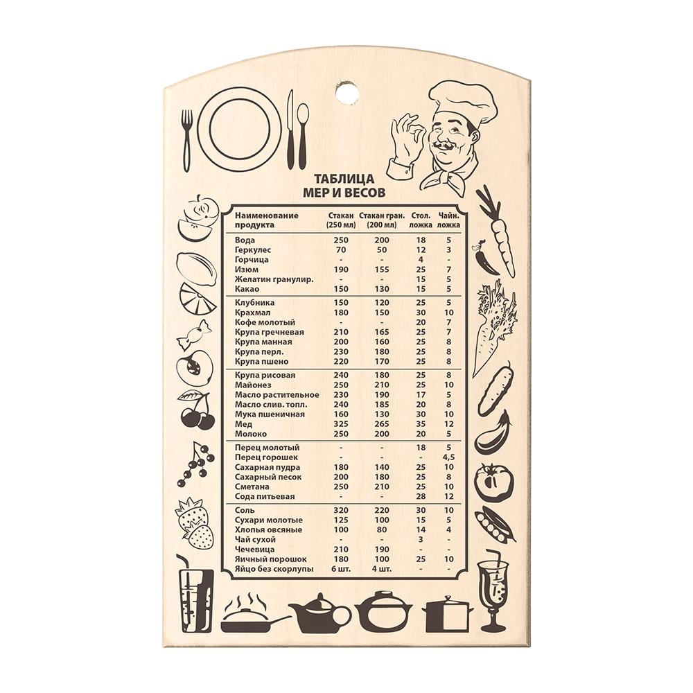 Разделочная доска Marmiton Таблица мер и весов